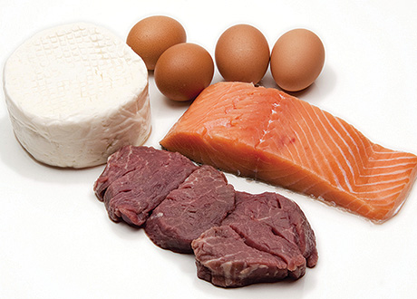 PROTEIN REQUIREMENTS AND HOW DO YOU CALCULATE IT?